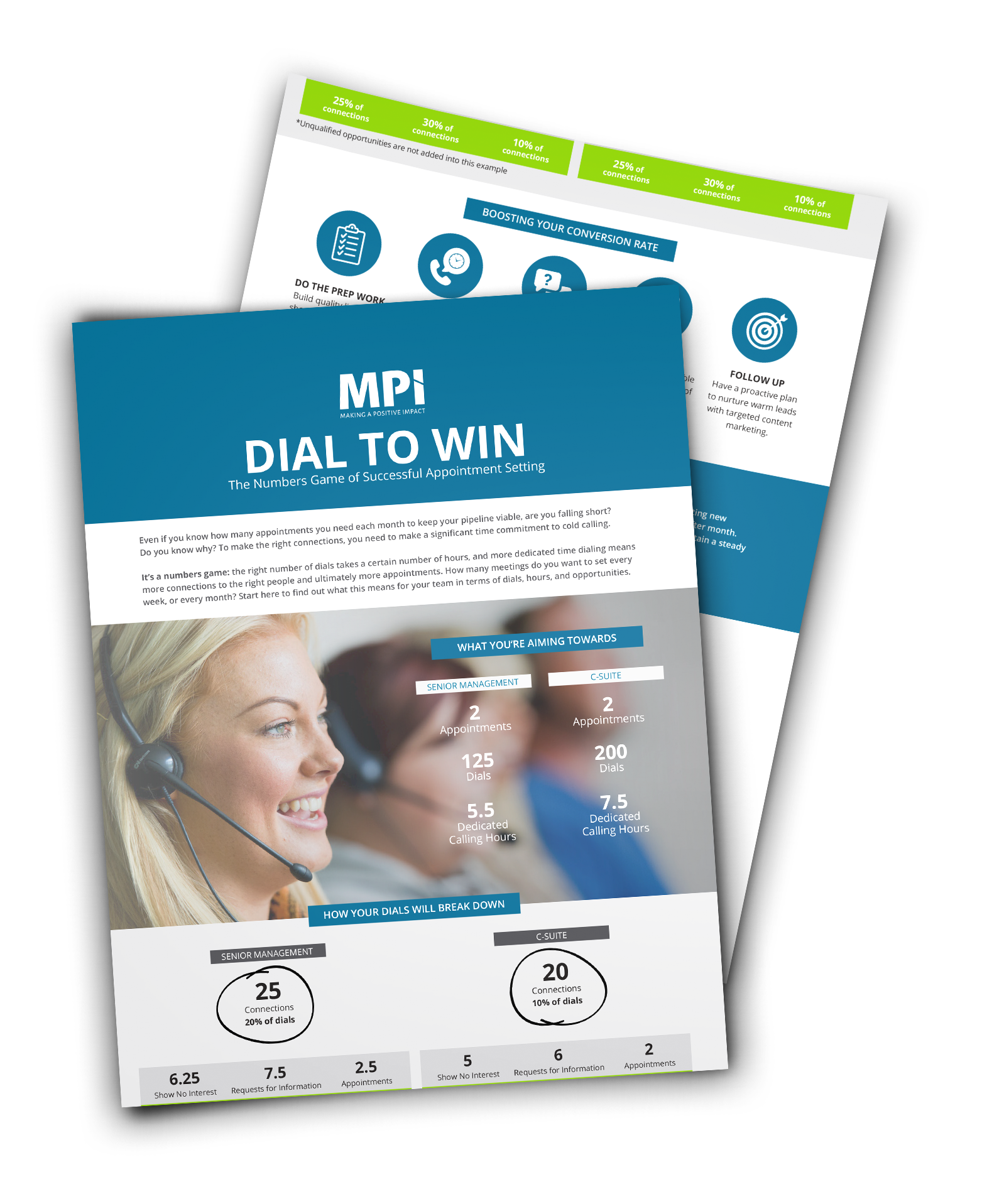 Dial to win: The Numbers game of Successful Appointment Setting